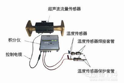 兰吉尔超声波热量表技术参数