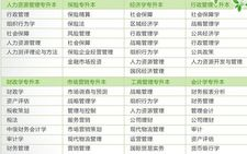 深圳南山科技园网络教育