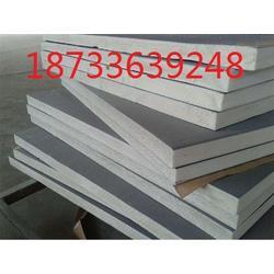 聚氨酯复合板生产厂家价格